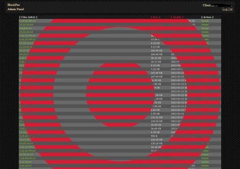 BlackPos-Target-malware